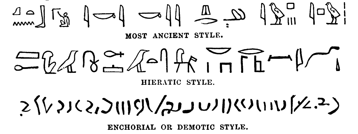 Examples of Hieroglyphic styles